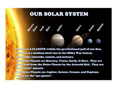 This resource was designed to support student understanding of the objects that compose Our Solar System.