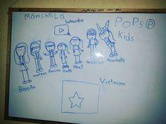 My to do whiteboard taken over by Zoei.