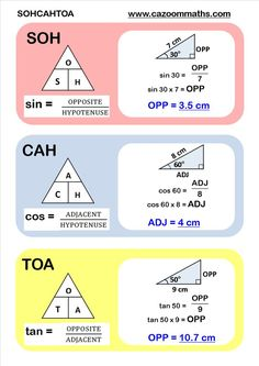 Printable trigonometry worksheets. Each worksheets is visual, differentiated and fun. Includes a range of useful free teaching resources.