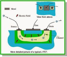 More detailed picture of a typical J-FET - Electrical Engineering Pics