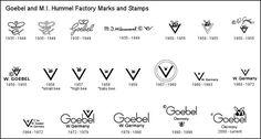 Goebel Hummel German Porcelain Makers Marks and Trademarks Chart