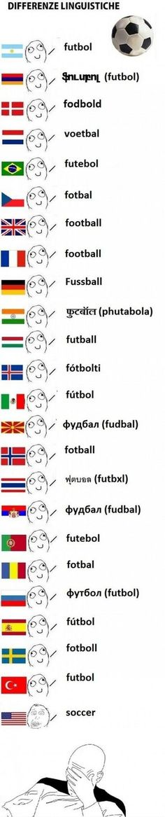 "Football in different countries...I've frequently thought that ""football"" and ""soccer"" (or 'socker') somehow got switched up here in the good ol' USA!"