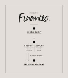 today i'm talking about money! when i first left the accounting world and started freelancing, it was a bit of an adjustment not having a steady paycheck conveniently deposited into my bank account every 2 weeks. it was so easy to know how much i was making from a certain project and to spend it before the client even paid …
