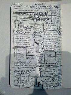 Fantastic keynote, The Brave New World of New Media, by @ariannahuff #Demand13 #sketchnotes