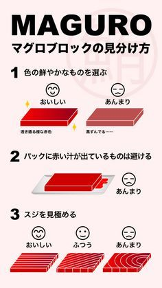 Good Sushi Tuna Color and Grain of the Fish Cooking Tips, Cooking Recipes, Party Dishes, Food Drawing, Sashimi, Food Menu, Japanese Food, Food Hacks, Good To Know