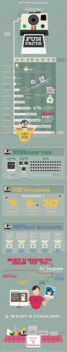 Datos divertidos sobre Instagram #infografia #infographic #socialmedia