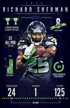 Seattle Seahawks Infographics by Joshua Rhodes, via Behance sports graphic design branding. Add Stanford educated, intelligent, and philanthropist to the list. Seattle Seahawks, Seahawks Fans, Seahawks Football, Nfl Football Teams, Best Football Team, Football Info, Football Recruiting, Free Football, Football Design