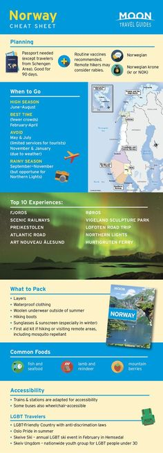 Start planning your Norway vacation with this essential information all collected in a handy cheat sheet! When you're ready to dig deeper, get a copy of our Moon Norway travel guide. Travel Goals, Travel Style, Travel Tips, Travel Checklist, Travel Hacks, Travel Packing, Norway Vacation, Norway Travel Guide, European Travel