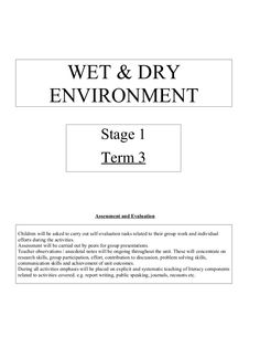 wet-and-dry by via Slideshare Teacher Observation, Anecdotal Notes, Group Work, Wet And Dry, School Fun, Stage, Presentation, Environment, The Unit