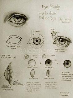 """""""Estudo do olho"""" - Como desenhar olhos de forma realística"""