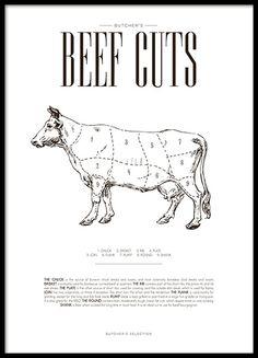 Een erg mooie keukenposter - Beef chart. Poster met snitdelen van een koe, zowel mooi als leerzaam voor in de keuken. Het stijlvolle design zorgt ervoor dat het in alle keukens past. www.desenio.nl