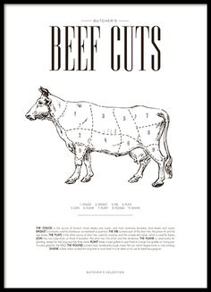 A very nice piece of kitchen wall art - Beef chart. Poster with a butcher's chart of different beef cuts, both attractive and useful in the kitchen. The clean design fits in every kitchen. In the category Kitchen art you can find more posters in a matching style so that you can combine several designs in a collage. www.desenio.com