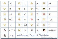 Alle Facebook Smileys mit Erklärung und besondere Symbole für den Facebook-Chat.