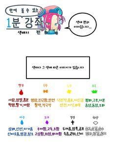 Drawing Skills, Drawing Poses, Drawing Tips, Drawing Reference, Korean Language Learning, Korean Artist, Cute Korean, Character Illustration, Cute Drawings