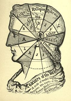 """Measure of the head."" Book of life. 1898 ed."