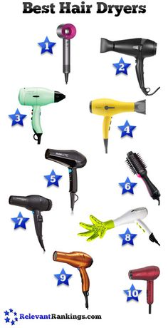 The top 10 best hair dryers as rated by RelevantRankings.com.  Last updated: 2/26/2019 Best Hair Dryer, Hair Trim, Hair Vitamins, Oily Hair, How To Curl Your Hair, Soft Towels, Bad Hair Day, Grow Hair, Hair Brush