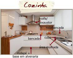 http://assimeugosto.com/tag/cozinha/