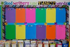 clipboards set up to display student work. I like it...