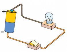 200 Ideas De Electrónica En 2021 Electrónica Electricidad Y Electronica Electricidad