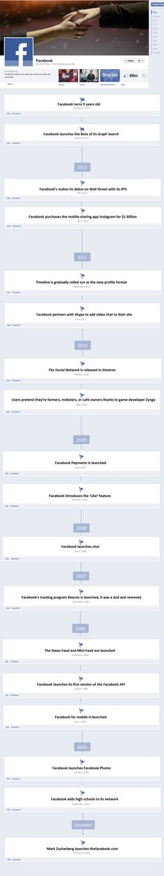 Facebook History Timeline Facebook History Timeline, Content Marketing, Social Media Marketing, Facebook Birthday, 9 Year Olds, Social Networks, Helping Others, Case Study, Infographics