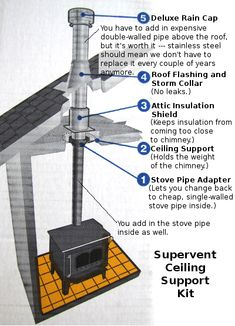 how to install a wood stove chimney great small wood burning stove cast iron wood stove Wood Stove Chimney, Stove Fireplace, Wood Stove Wall, Diy Wood Stove, Foyers, Small Wood Burning Stove, Small Stove, Wood Burning Stoves, Wood Stove Installation