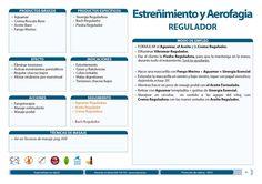 Estreñimiento y Aerofagia. REGULADOR. Tratamiento Corporal del Libro Azul de NATURSET