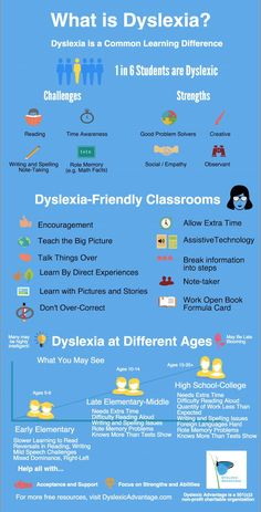 Dyslexia Card for Teachers - from Dyslexic Advantage