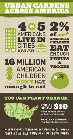 Support urban gardens! #kidshealth #healthykids #infographic #gardeninfographic