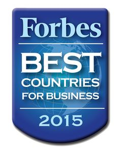The U.S. continues its 6 year slide as Denmark repeats at the top in Forbes' annual Best Countries for Business.