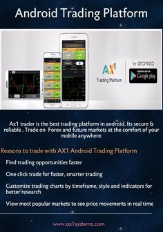 Simple day trading system that works