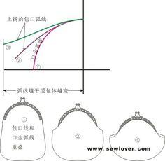 Make your own metal frame clutch pattern // C A I L A M A