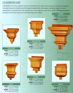 CBD's Custom Downspout Funnels, Leaderheads, or Scuppers Details Page