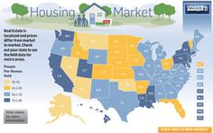 Coldwell Housing Market