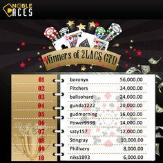 Here are the Winners of NobleAces Omaha Festival Main Event. Congratulations boronyx. #OmahaFestival #Nobleaces