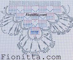 Fionita deel4