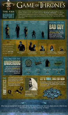 """Infographics - """"Game of Thrones"""": The Fan Report"""