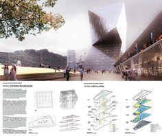 Cạnh tranh của Đài Loan Keelung Cảng xây dựng, cải cách hành chính | Nền tảng cho Kiến trúc + Nghiên cứu, SES | loạt et Series, Neil Denari, Đài Loan, bến cảng, cạnh tranh quốc tế, sử dụng hỗn hợp, cấu trúc lăng trụ, xây dựng mốc