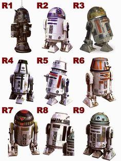 All range of Star Wars R-Series of astromech droids like R2D2