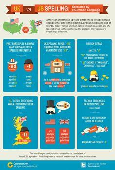 Diferenças inglês britânico e americano