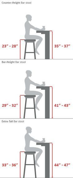 Bar Stool Buying Guide...Or the builder's guide. When building desks, tables or bars these measurements come in handy. #apartmentfurniture