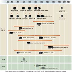 Fuji XF lens roadmap 2016