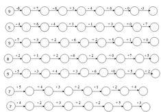 математическая змейка 1 класс: 10 тыс изображений найдено в Яндекс.Картинках