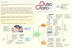 8 columnas 6/may/2015 Hugo Augusto - Hugo_Augusto - XMind: The Most Professional Mind Mapping Software