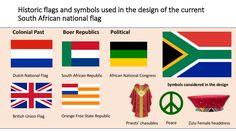 The inconvenient and unknown history of South Africa's national flags News South Africa, Union Of South Africa, South African Flag, South African Air Force, South Afrika, African Union, African Flags, Africa Symbol, African National Congress