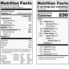 The Nutrition Label's New Look