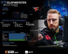 Olofmeister matchmaking