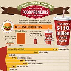 The Rise of Foodpreneurs