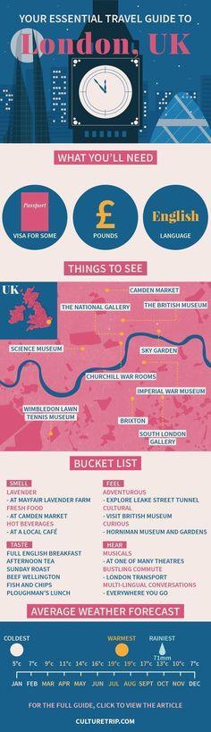 Your Essential Travel Guide to London (Infographic) | London, England, weekend break, Europe, bucket list, wanderlust, adventure, challenge, coffee, bar, food, must try, Summer, United Kingdom, UK #travelinfographic #londontravel #coffeebreak