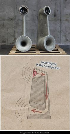 Exposed – Concrete Speakers