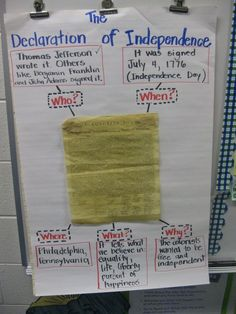 This awsome anchor chart integrates Social Studies and Language Arts by guiding student's writing. I particularly love these ideas on Shared Writing with the Founding Fathers writing the Declaration of Independence. 3rd Grade Social Studies, Social Studies Classroom, Social Studies Activities, History Classroom, Teaching Social Studies, History Teachers, Teaching History, Student Teaching, History Education